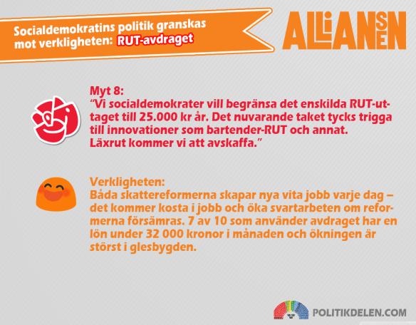 Socialdemokratins myter 8 RUT