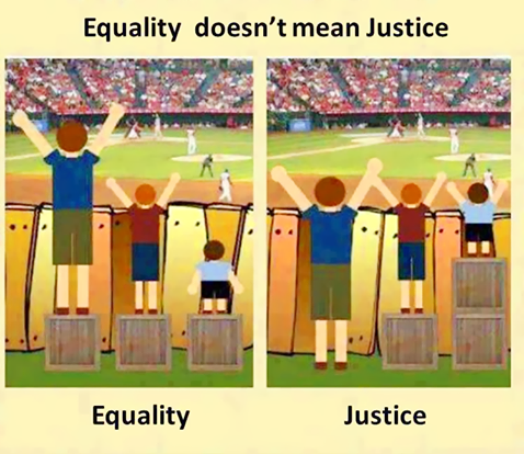 Equality doesnt mean justice