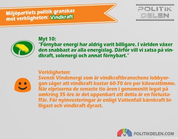 Miljöpartiets myter 10 Vindkraft