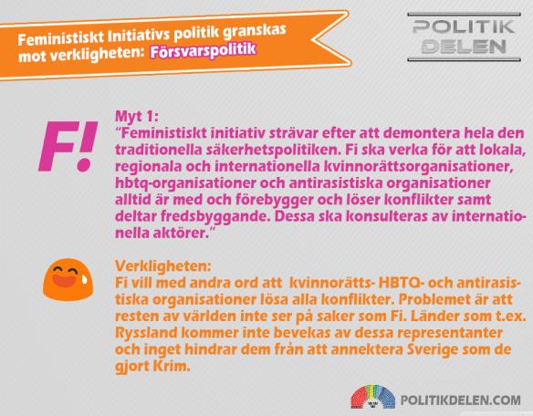 Feministiskt Initiativs myter 1 Försvaret