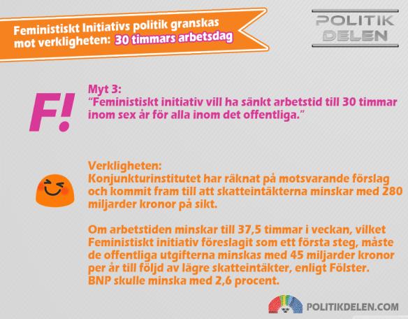 Feministiskt Initiativs myter 3 30 timmars arbetsdag