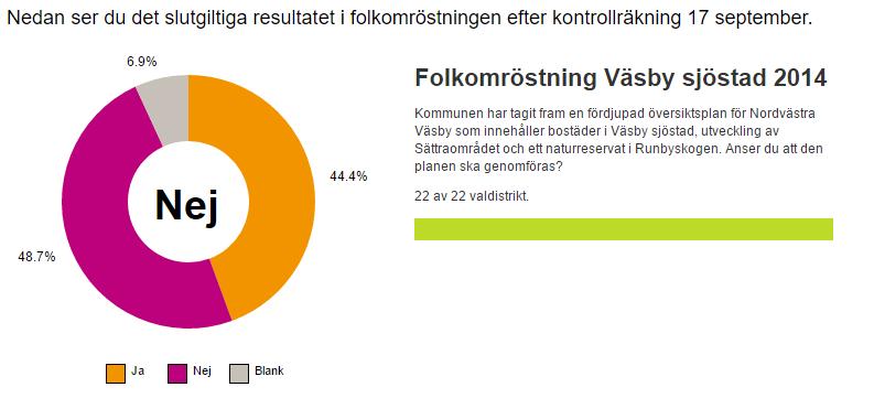 Folkomröstning